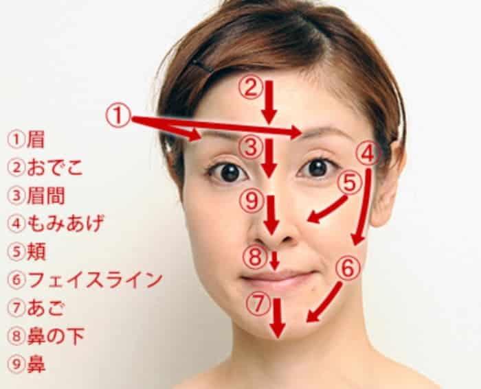 顔の産毛処理やり方