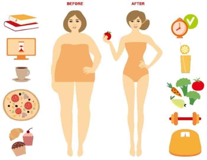 酵素と酵母 ダイエット